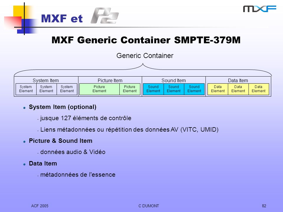 MXF Generic Container SMPTE-379M