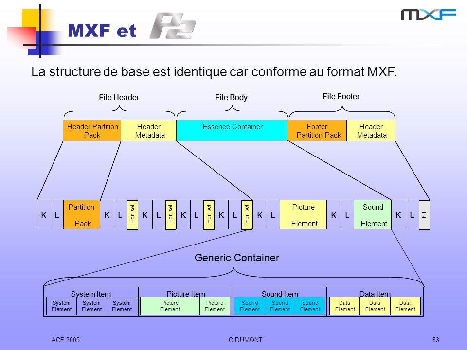 MXF et La structure de base est identique car conforme au format MXF.