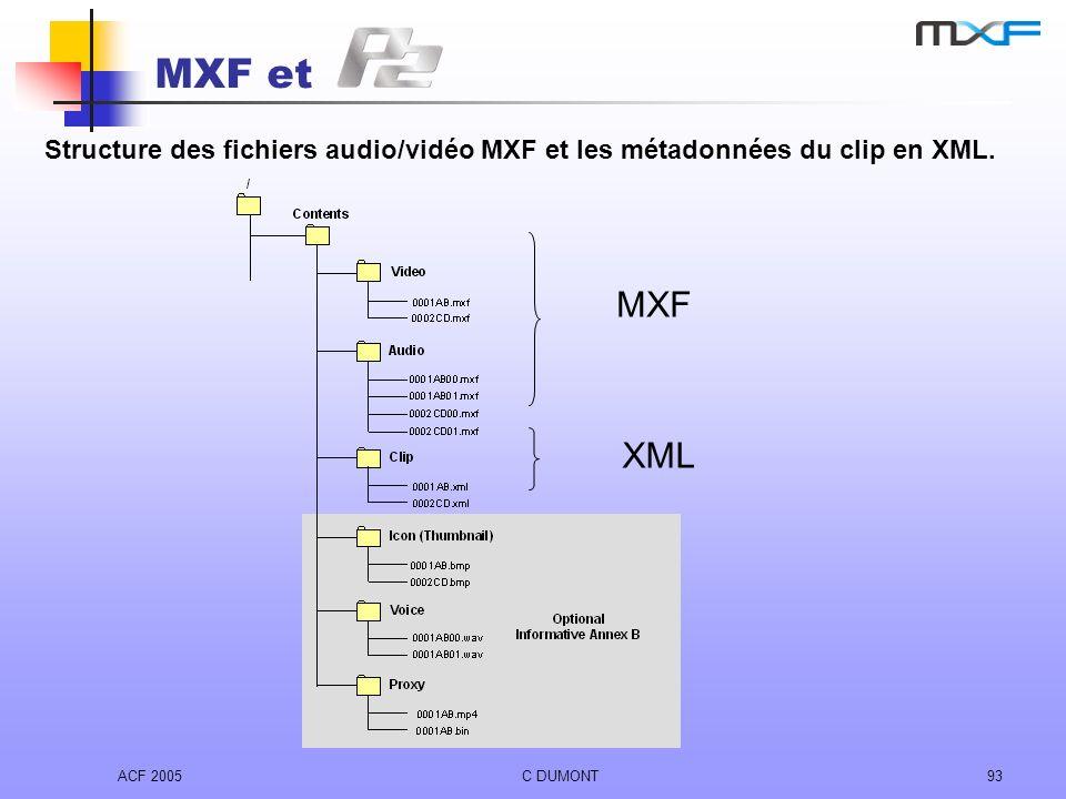 MXF et Structure des fichiers audio/vidéo MXF et les métadonnées du clip en XML. MXF. XML.