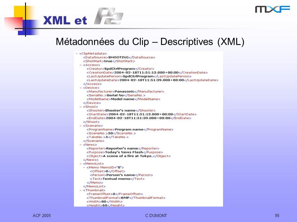 Métadonnées du Clip – Descriptives (XML)