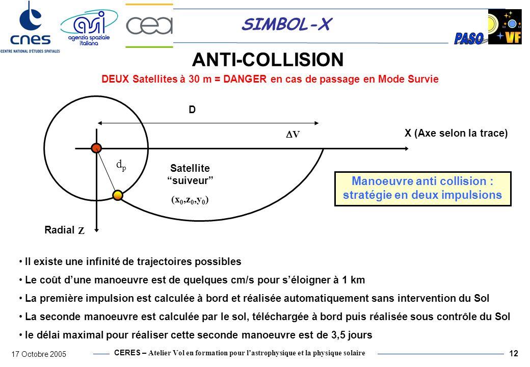 ANTI-COLLISION DEUX Satellites à 30 m = DANGER en cas de passage en Mode Survie. D. DV. X (Axe selon la trace)