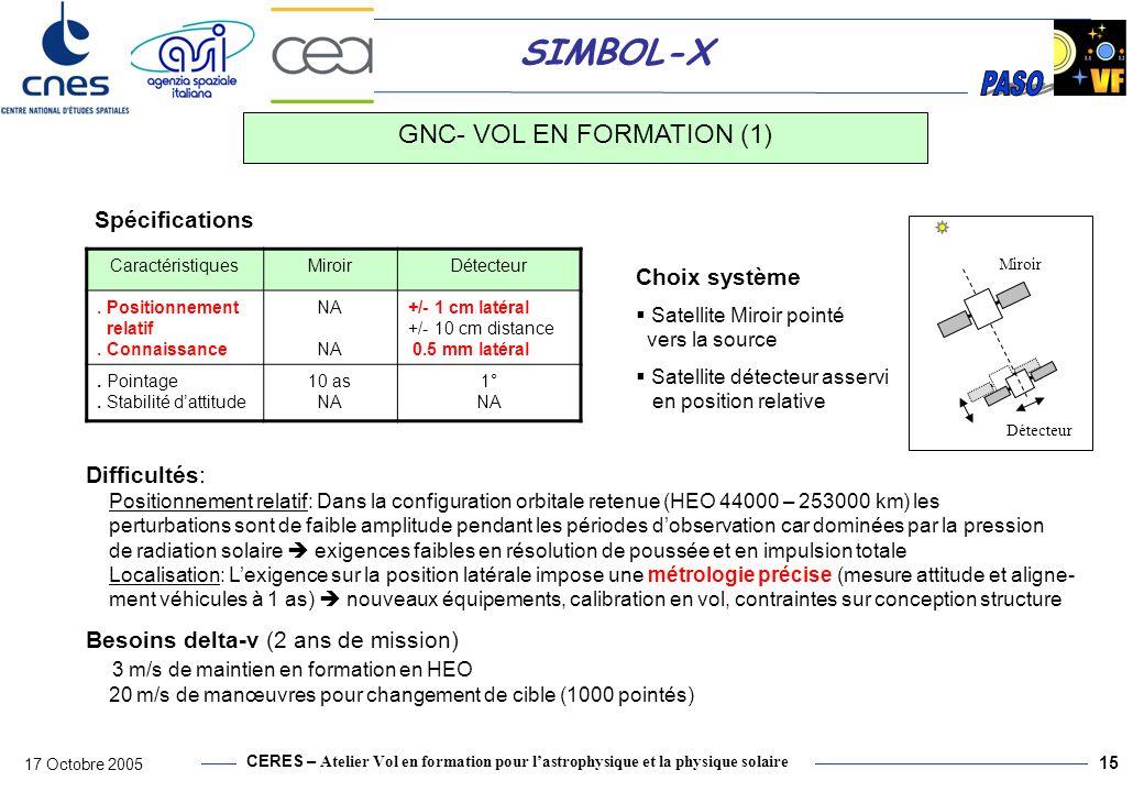 GNC- VOL EN FORMATION (1)