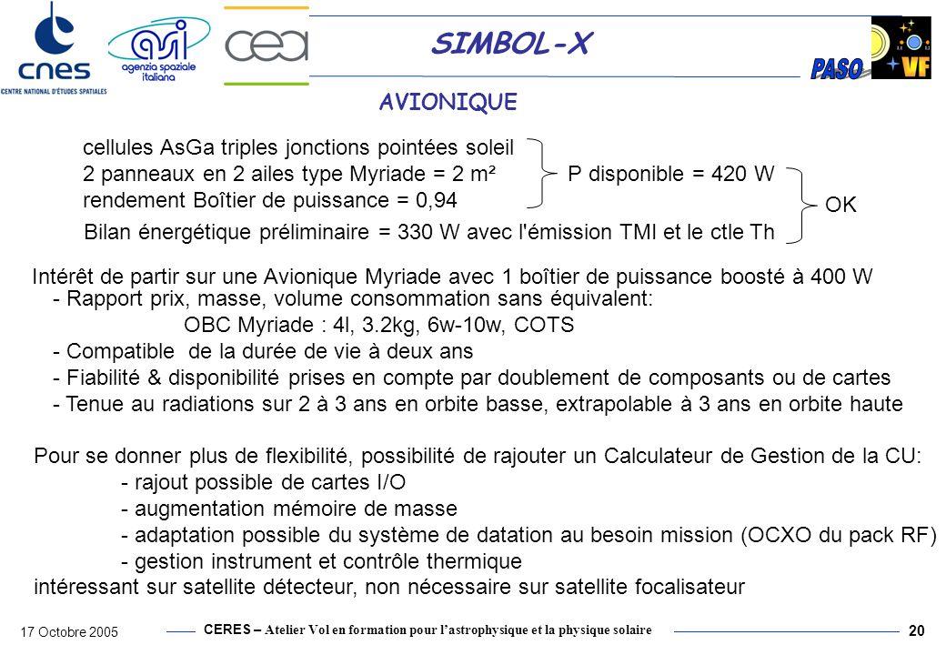 AVIONIQUE cellules AsGa triples jonctions pointées soleil. 2 panneaux en 2 ailes type Myriade = 2 m² P disponible = 420 W.