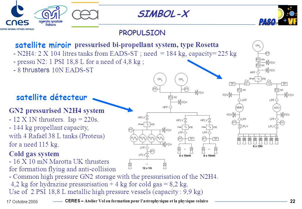 satellite miroir satellite détecteur