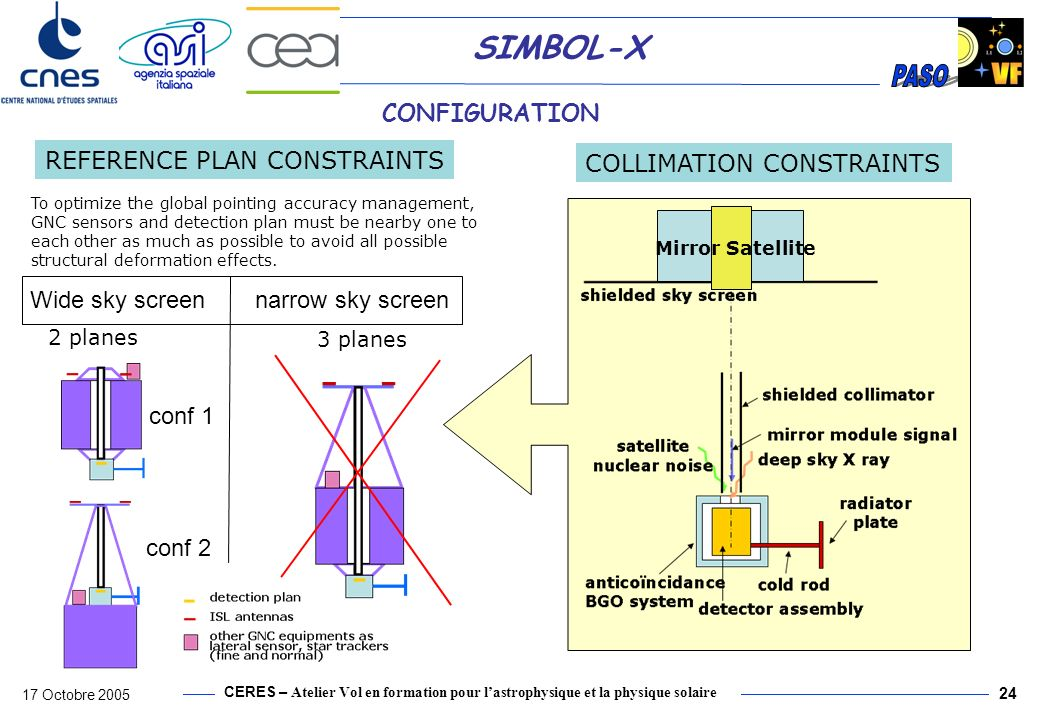 REFERENCE PLAN CONSTRAINTS COLLIMATION CONSTRAINTS
