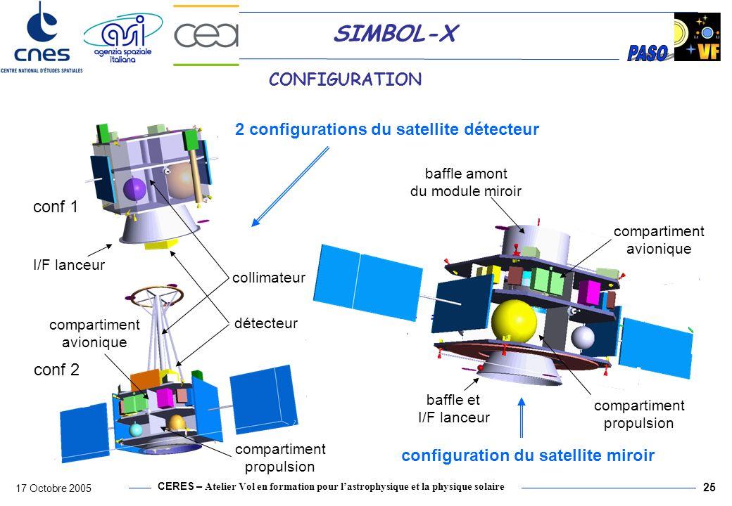 2 configurations du satellite détecteur
