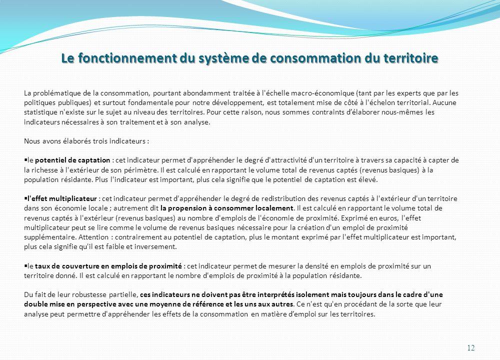 Le fonctionnement du système de consommation du territoire