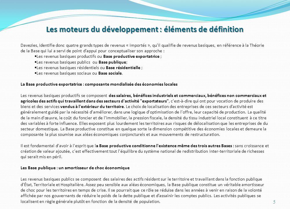 Les moteurs du développement : éléments de définition