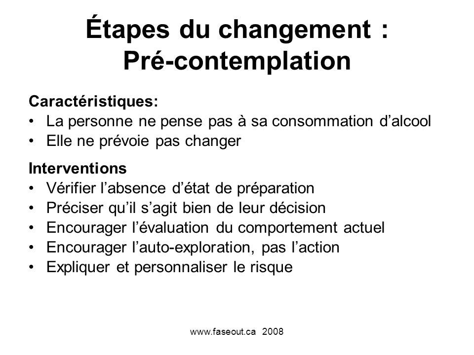Étapes du changement : Pré-contemplation