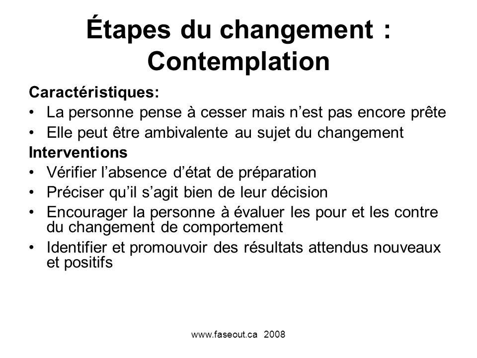 Étapes du changement : Contemplation