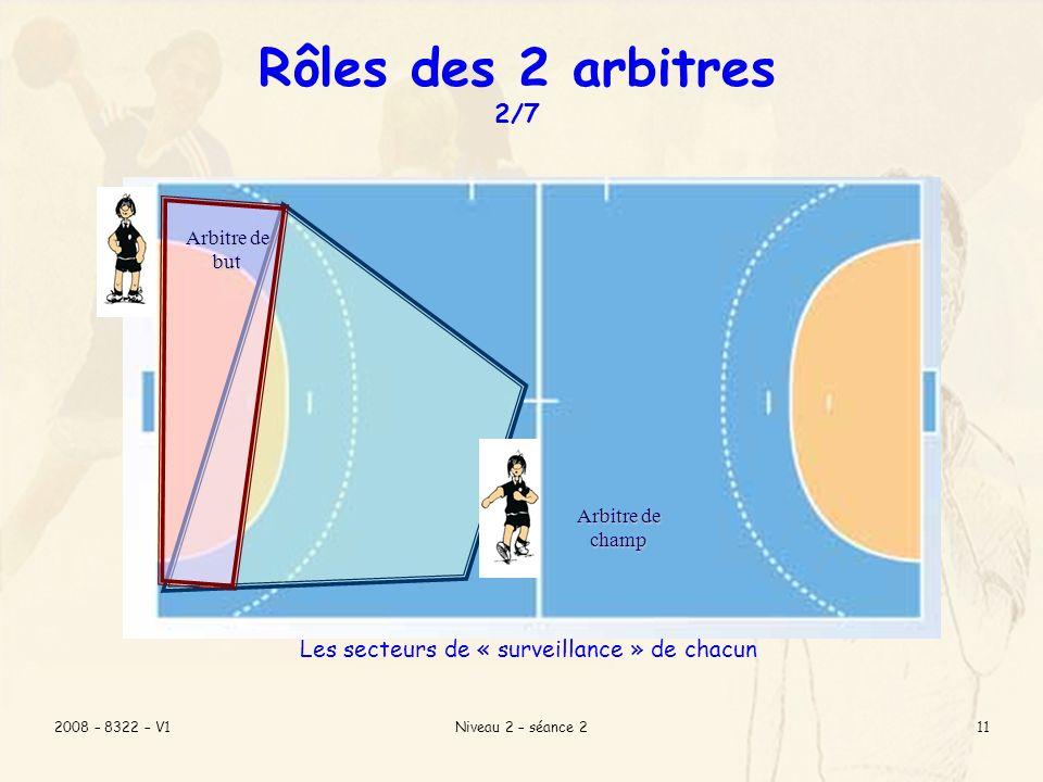 Rôles des 2 arbitres 2/7 Les secteurs de « surveillance » de chacun