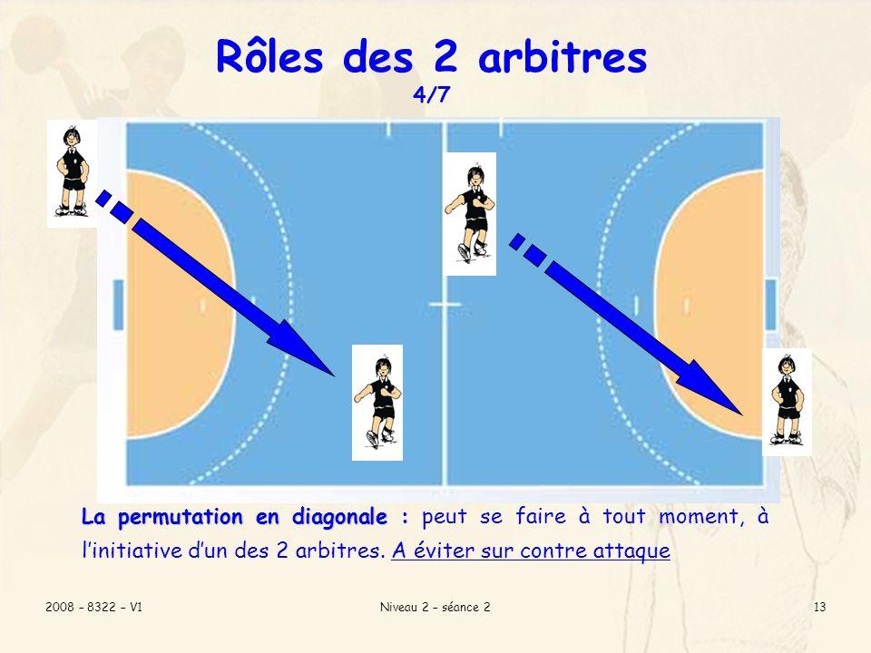 Rôles des 2 arbitres 4/7 La permutation en diagonale : peut se faire à tout moment, à l'initiative d'un des 2 arbitres. A éviter sur contre attaque.