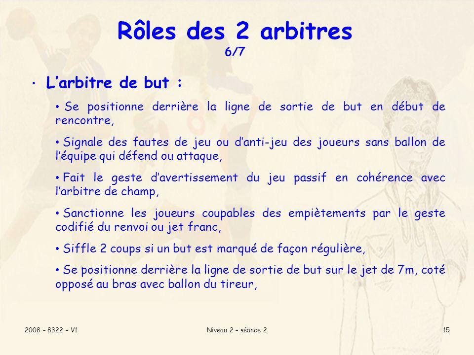 Rôles des 2 arbitres 6/7 L'arbitre de but :