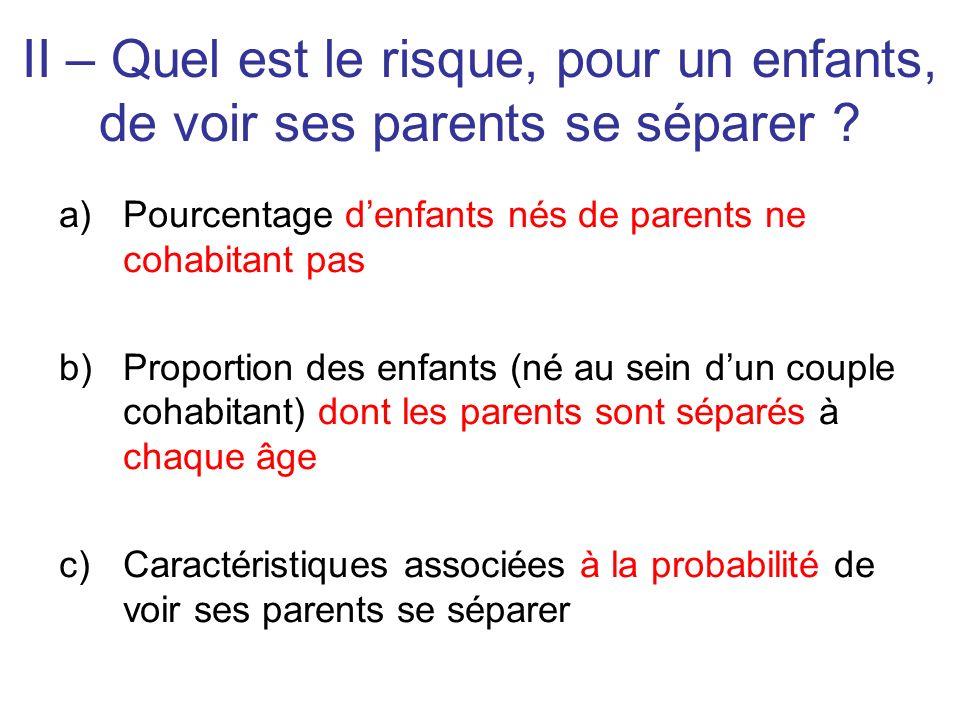 II – Quel est le risque, pour un enfants, de voir ses parents se séparer