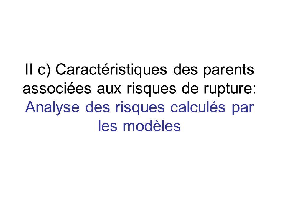 II c) Caractéristiques des parents associées aux risques de rupture: Analyse des risques calculés par les modèles