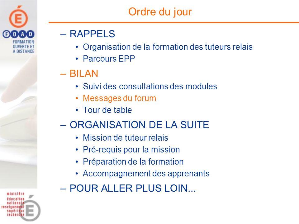 Ordre du jour RAPPELS BILAN ORGANISATION DE LA SUITE