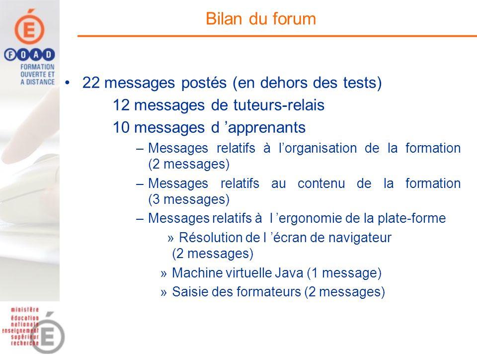 Bilan du forum 22 messages postés (en dehors des tests)