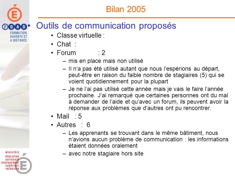 Outils de communication proposés