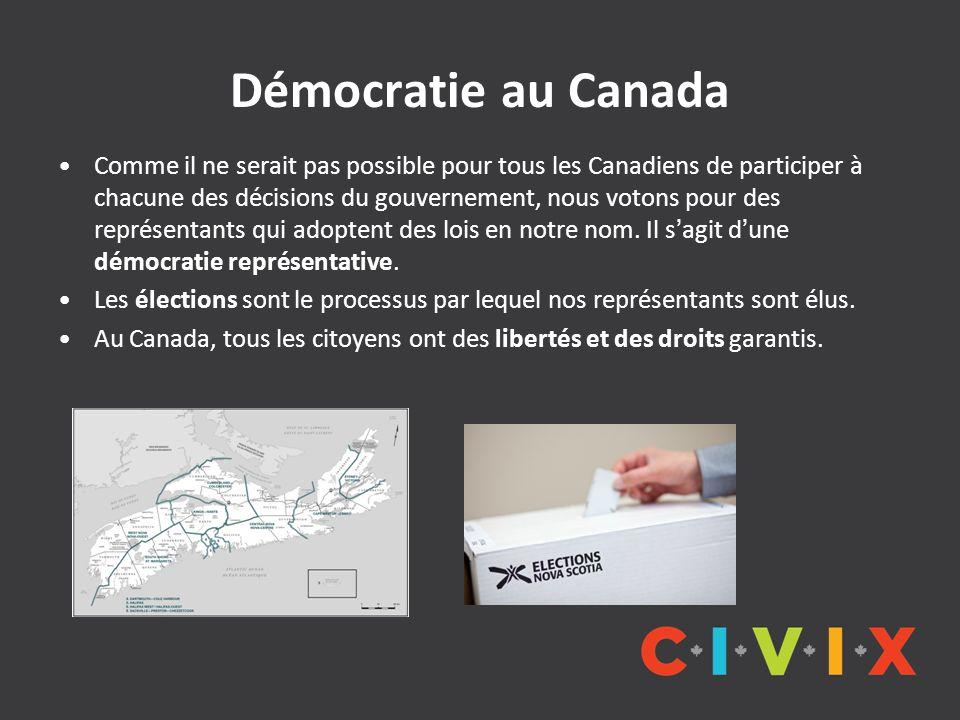 Démocratie au Canada