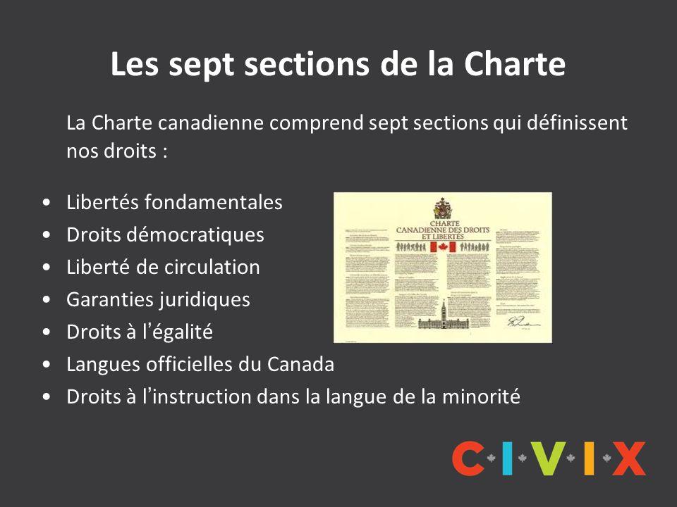 Les sept sections de la Charte