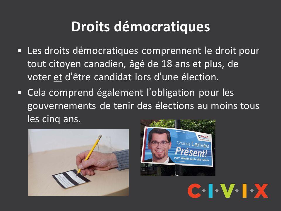 Droits démocratiques