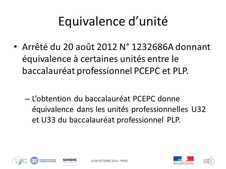 Equivalence d'unité Arrêté du 20 août 2012 N° 1232686A donnant équivalence à certaines unités entre le baccalauréat professionnel PCEPC et PLP.
