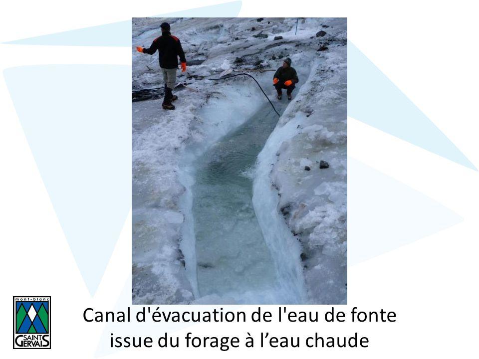 Canal d évacuation de l eau de fonte issue du forage à l'eau chaude