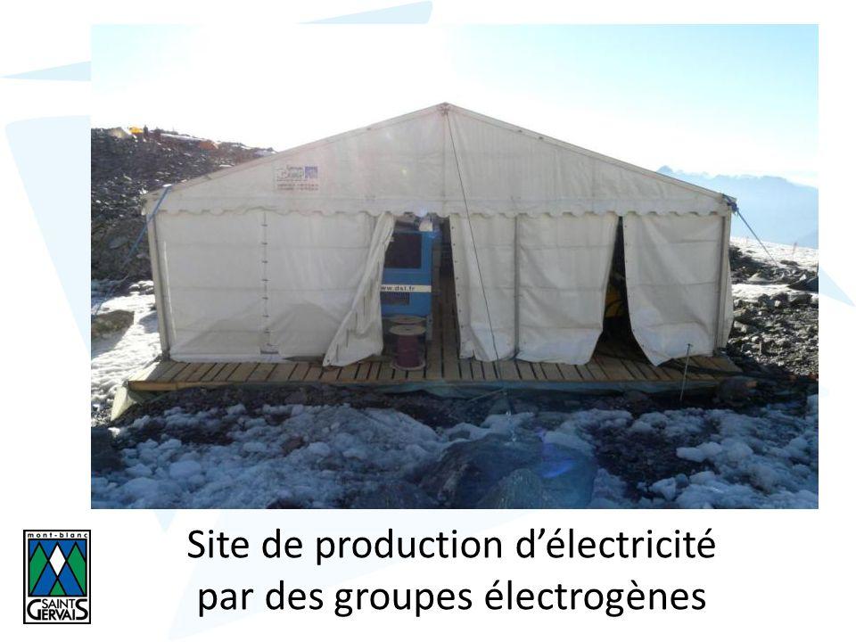 Site de production d'électricité par des groupes électrogènes