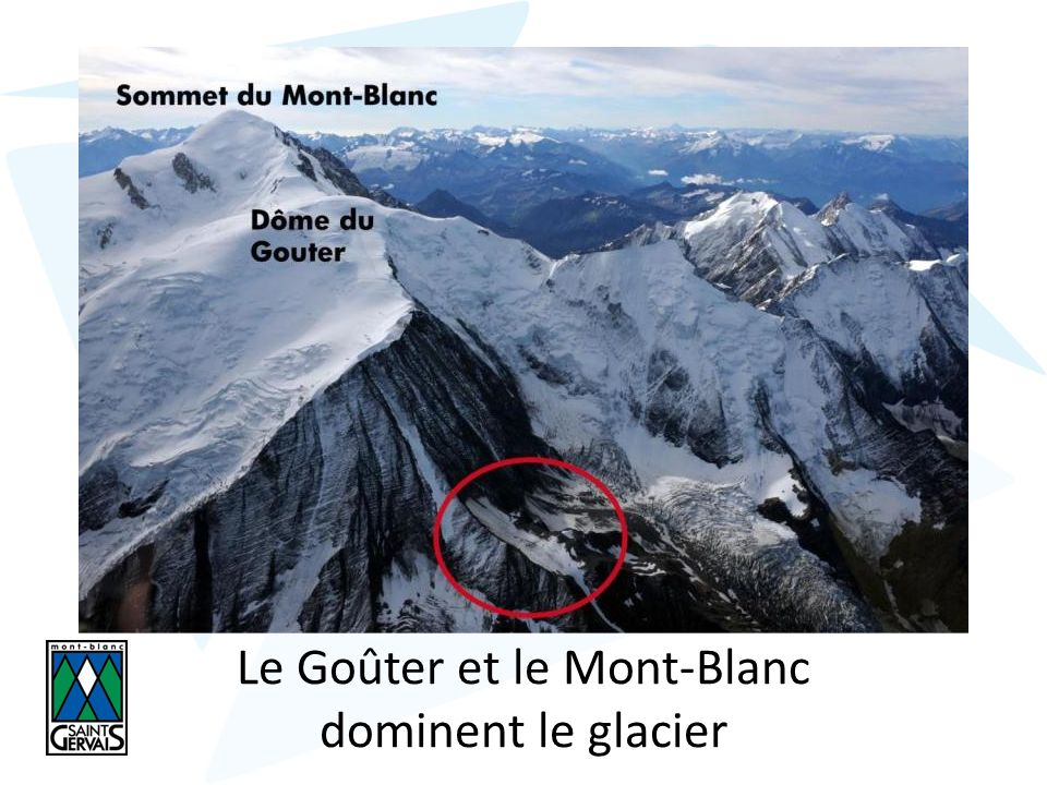 Le Goûter et le Mont-Blanc