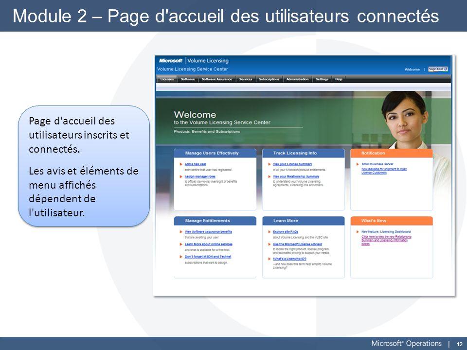 Module 2 – Page d accueil des utilisateurs connectés