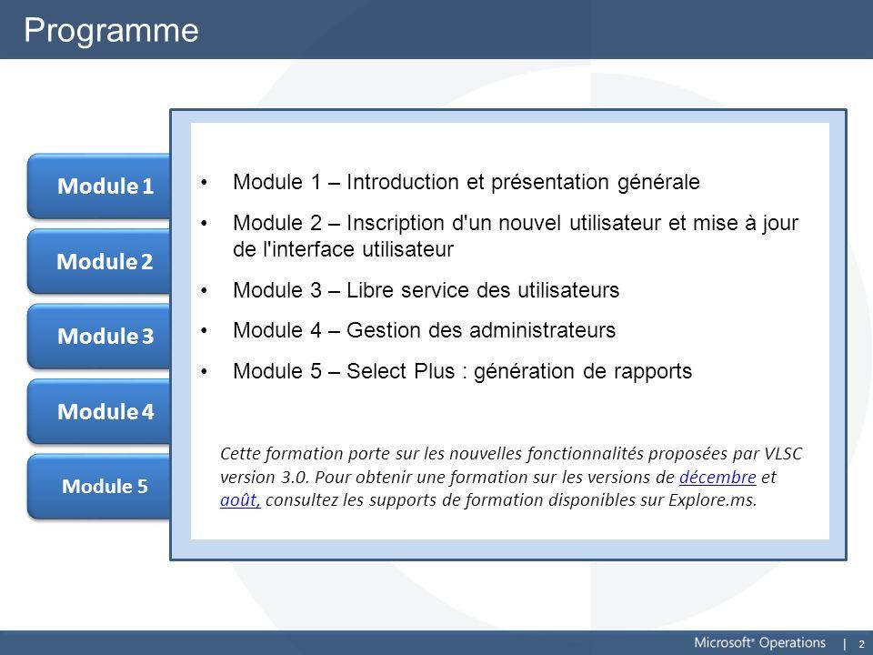 Programme Module 1 Module 2 Module 3 Module 4