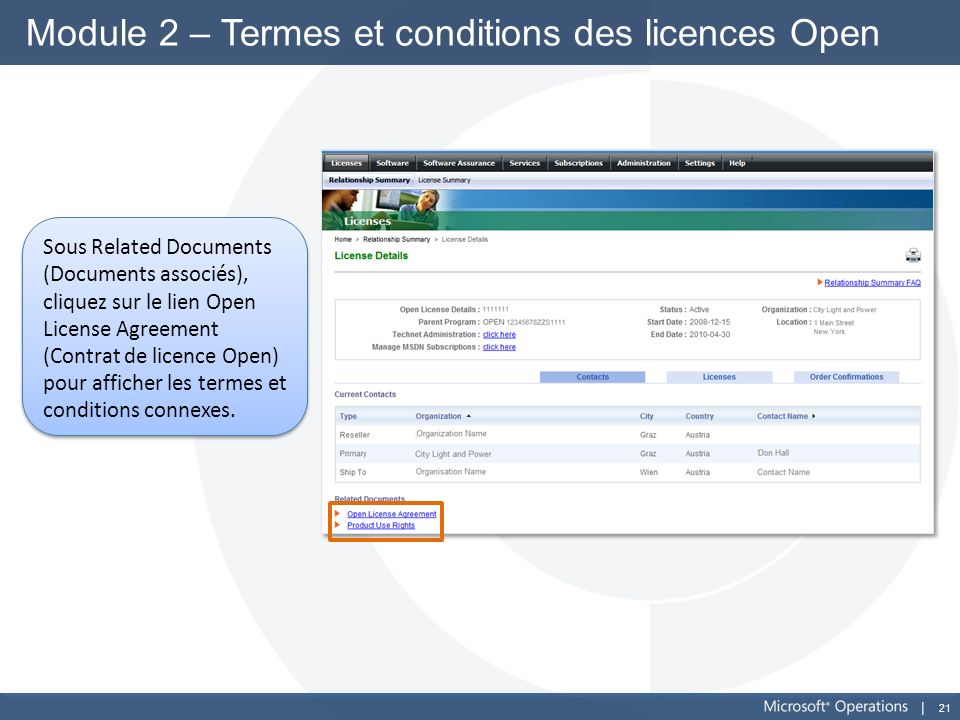 Module 2 – Termes et conditions des licences Open