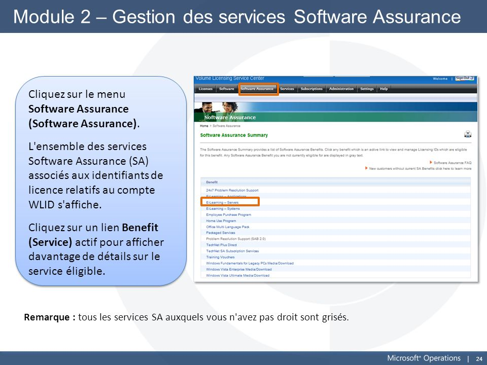 Module 2 – Gestion des services Software Assurance