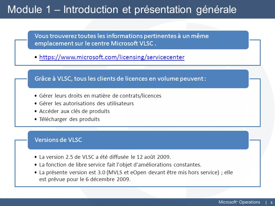 Module 1 – Introduction et présentation générale