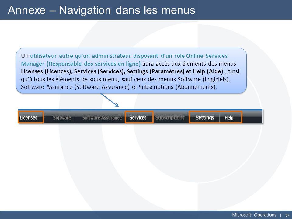 Annexe – Navigation dans les menus