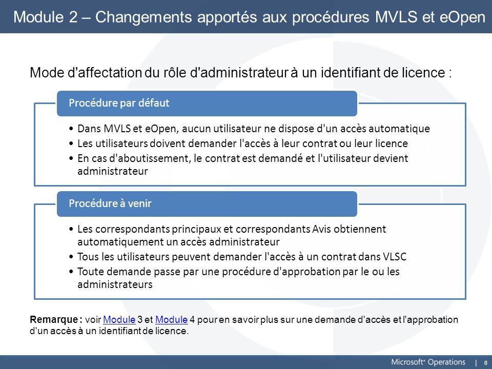 Module 2 – Changements apportés aux procédures MVLS et eOpen