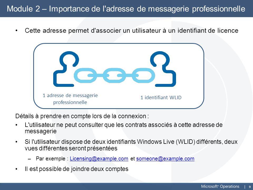 Module 2 – Importance de l adresse de messagerie professionnelle