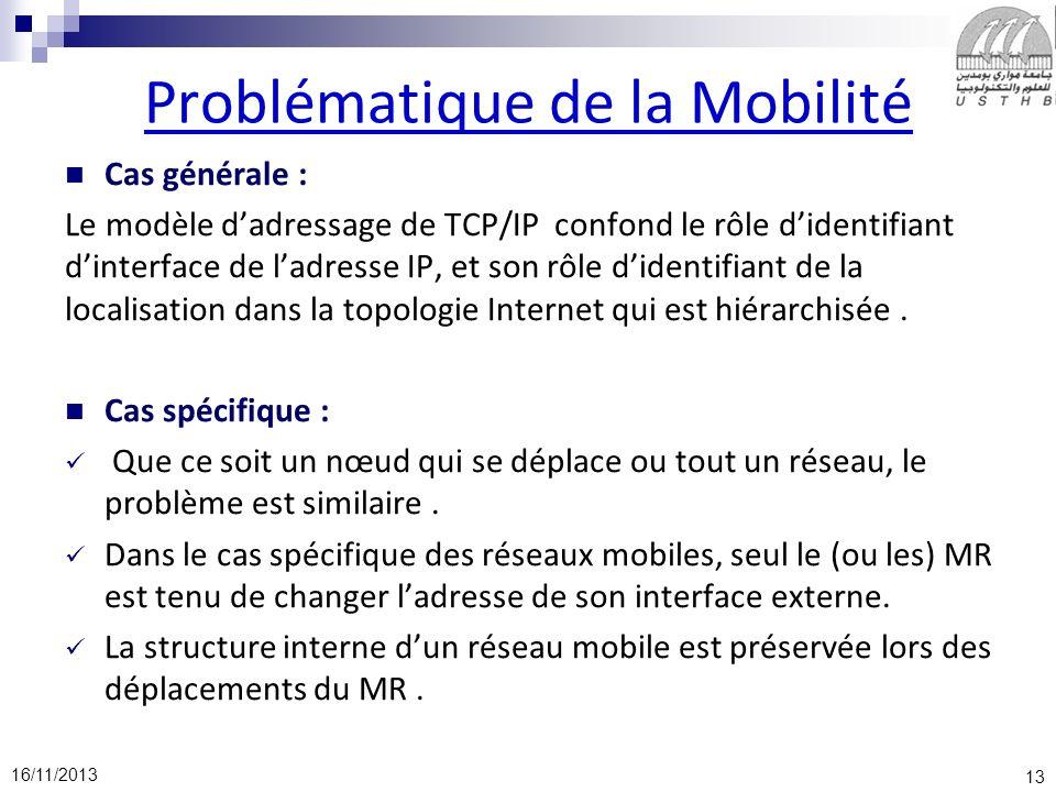 Problématique de la Mobilité