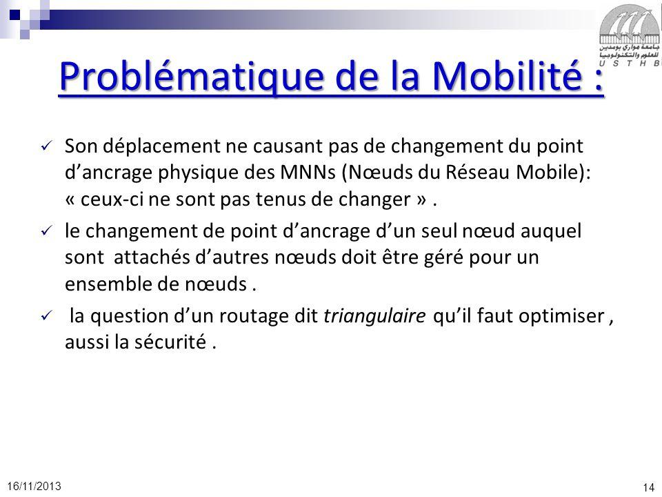 Problématique de la Mobilité :