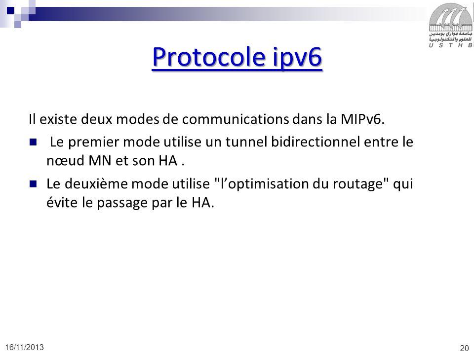 Protocole ipv6 Il existe deux modes de communications dans la MIPv6.