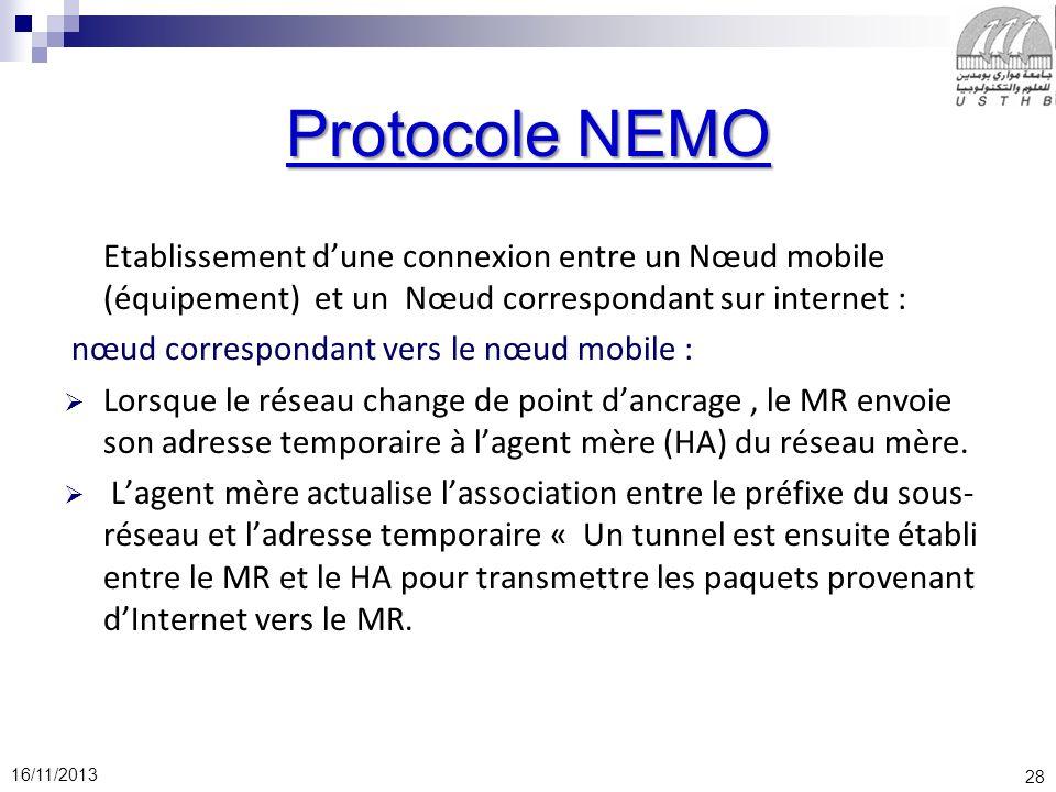 Protocole NEMO Etablissement d'une connexion entre un Nœud mobile (équipement) et un Nœud correspondant sur internet :
