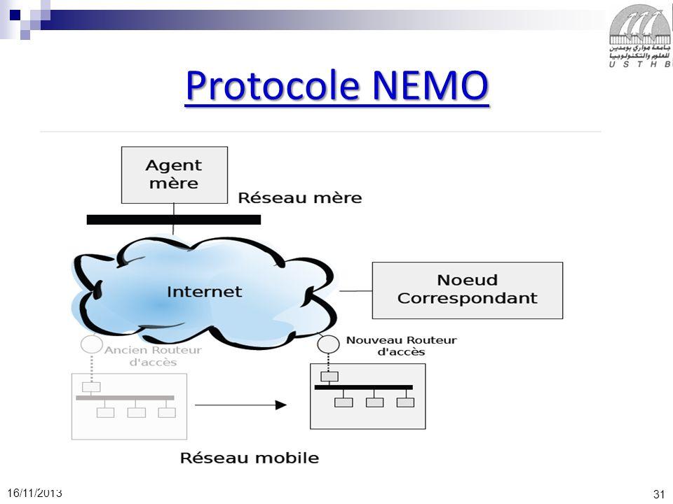 Protocole NEMO