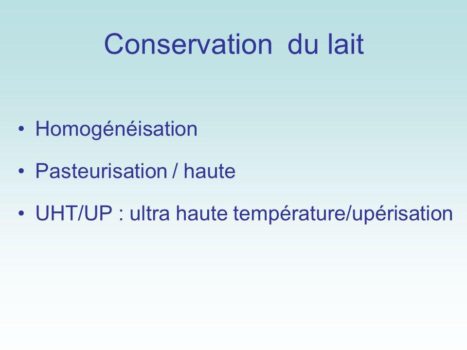Conservation du lait Homogénéisation Pasteurisation / haute