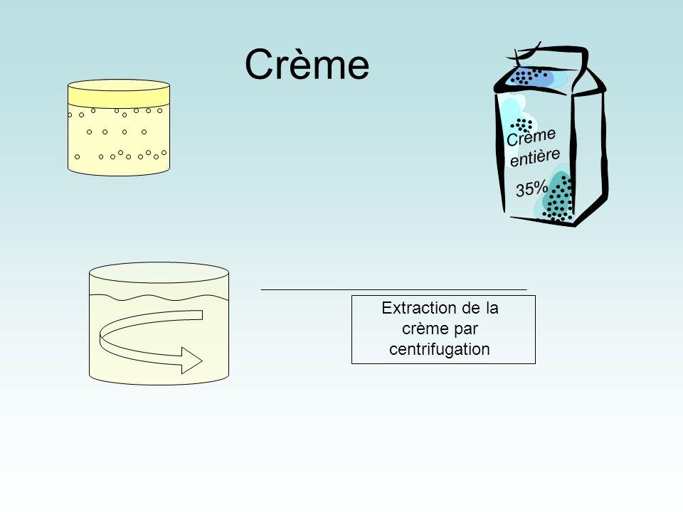 Extraction de la crème par centrifugation