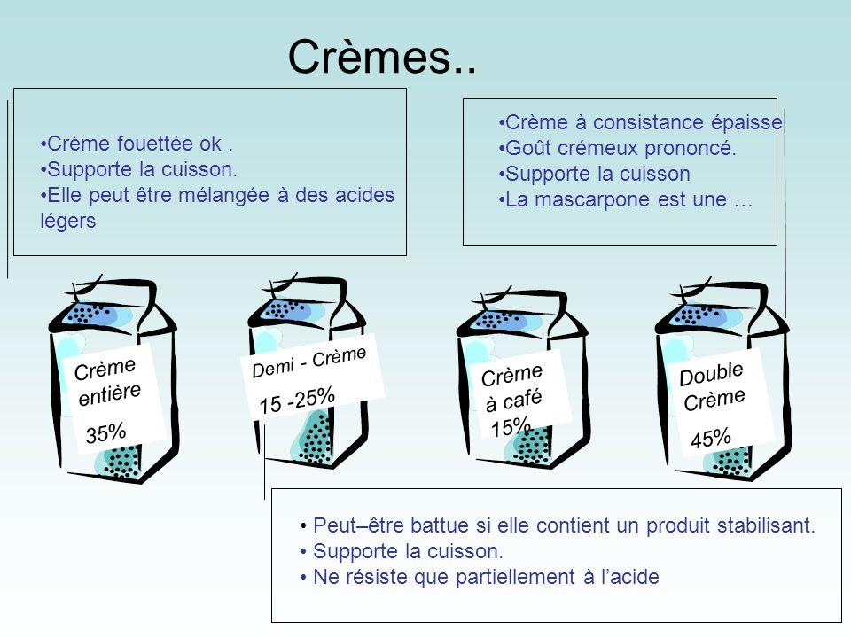Crèmes.. Crème à consistance épaisse Goût crémeux prononcé.