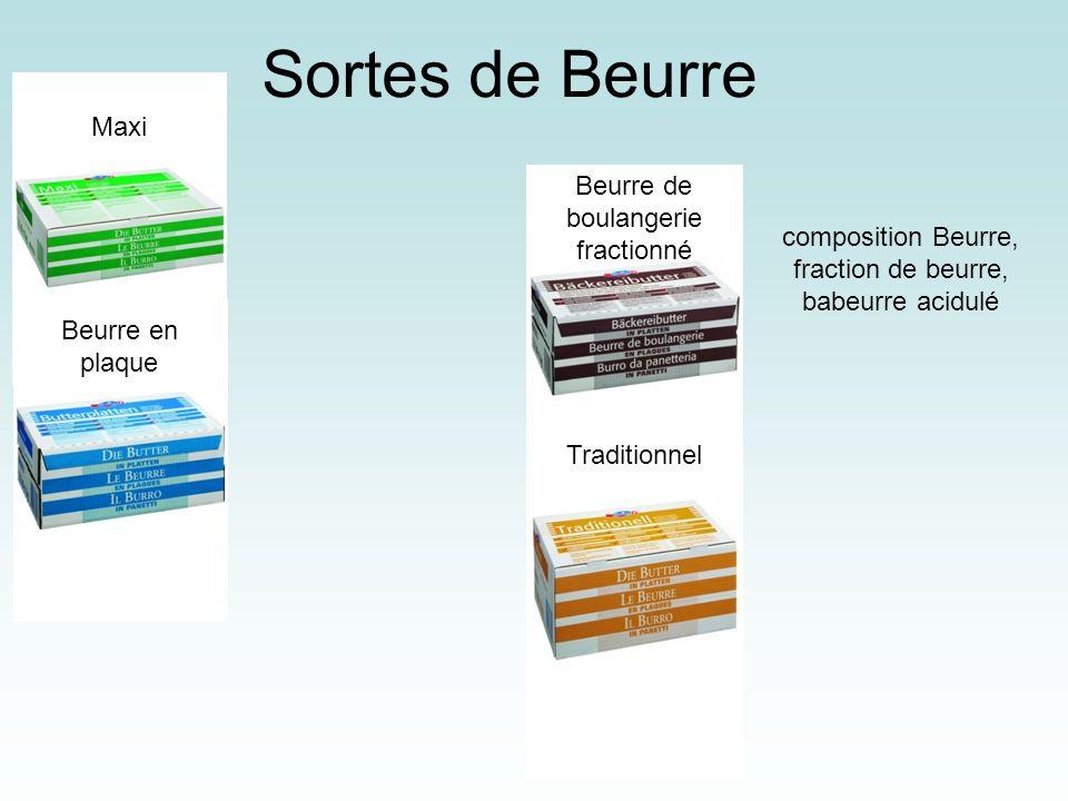 Sortes de Beurre Maxi Beurre de boulangerie fractionné