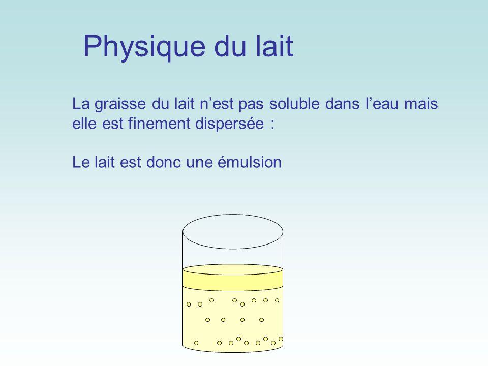 Physique du lait La graisse du lait n'est pas soluble dans l'eau mais elle est finement dispersée :
