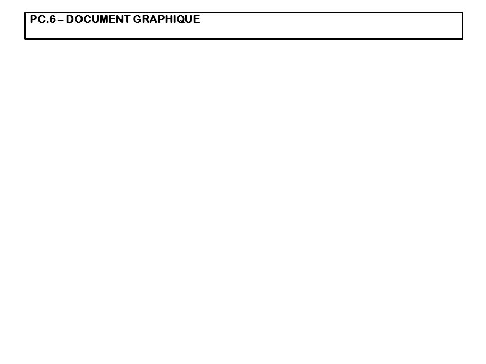 PC.6 – DOCUMENT GRAPHIQUE