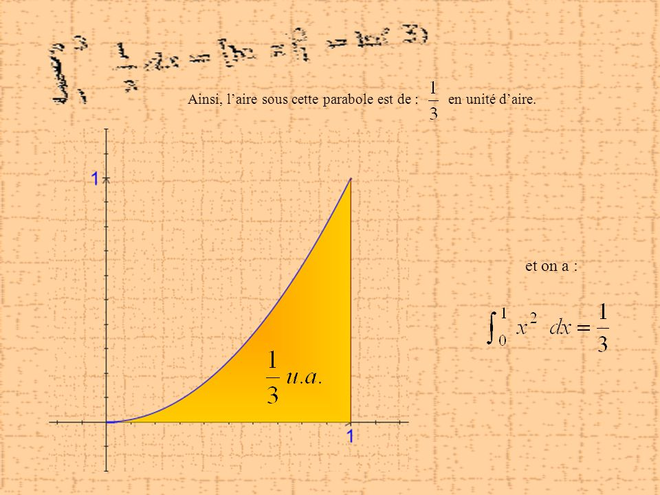 Ainsi, l'aire sous cette parabole est de : en unité d'aire.