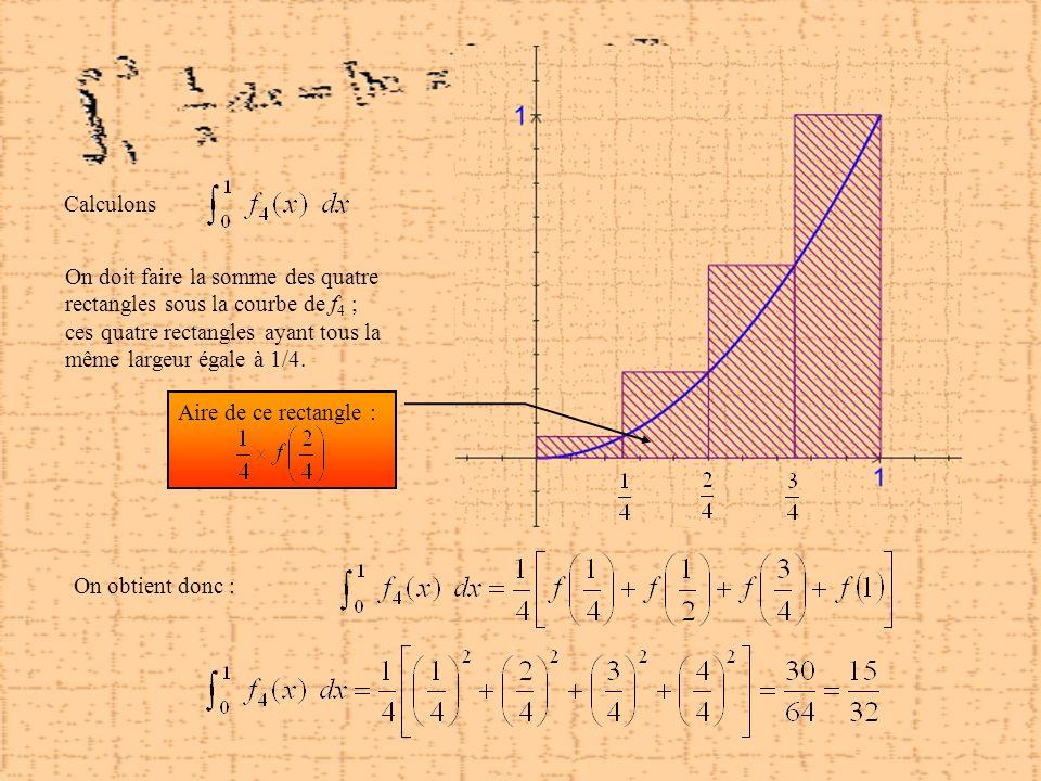 Calculons On doit faire la somme des quatre rectangles sous la courbe de f4 ; ces quatre rectangles ayant tous la même largeur égale à 1/4.